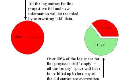 pie-charts3.jpg