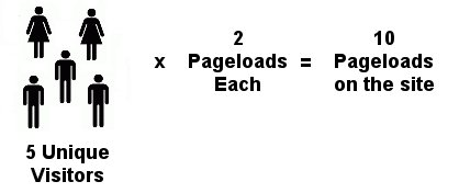 pageloads2