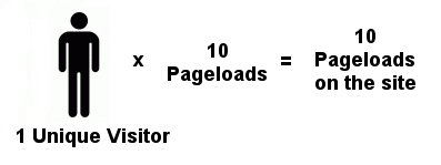 pageloads3