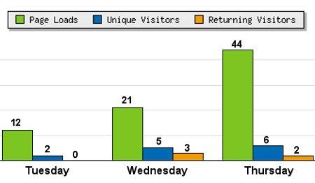 summary_stats