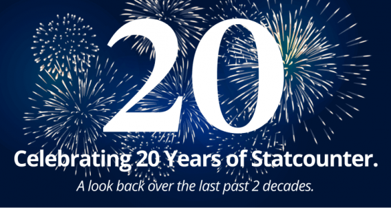Celebrating 20 Years of Statcounter
